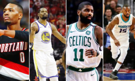 NBA Free Agency, East to West, A To Z