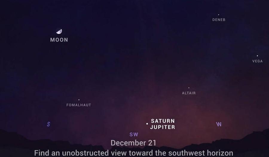 Saturn & Jupitar